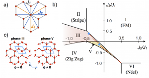 Short-range order in the quantum XXZ honeycomb lattice material BaCo2(PO4)2