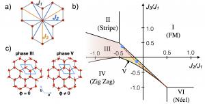 Short-range order in the quantum XXZ honeycomb lattice material BaCo2(PO4)2